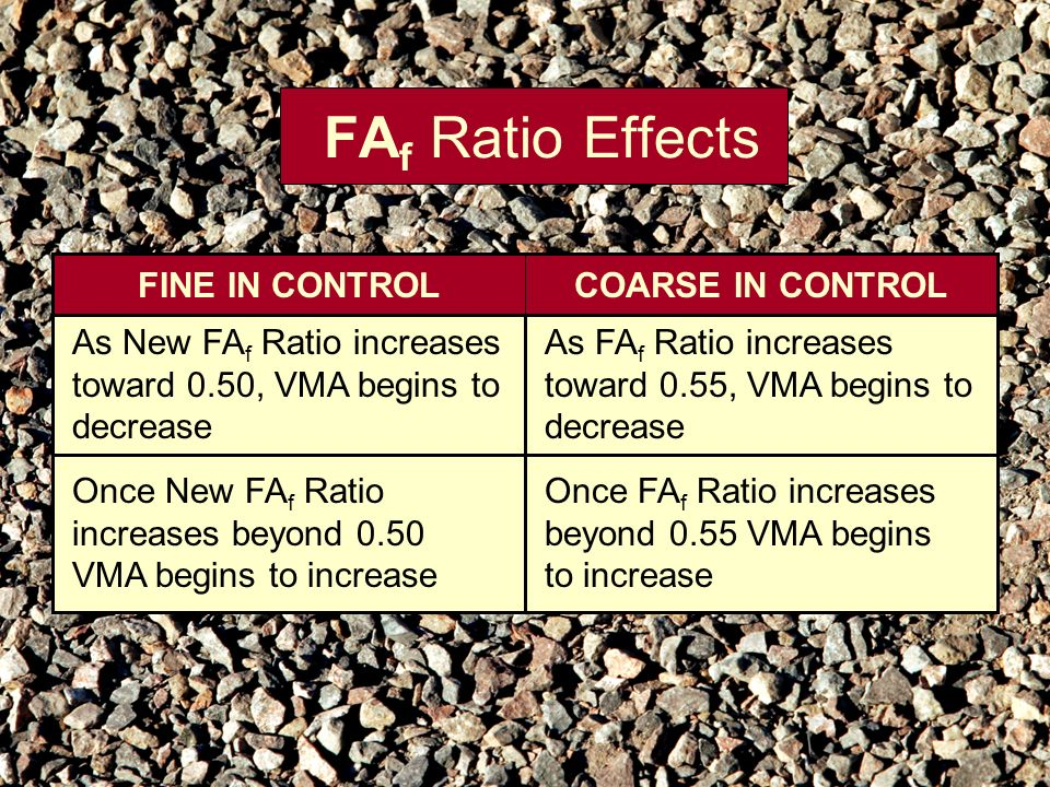 FAf Ratio Effects FINE IN CONTROL COARSE IN CONTROL