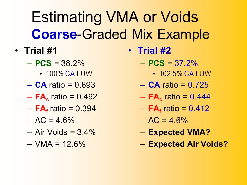 Estimating VMA or Voids Coarse-Graded Mix Example