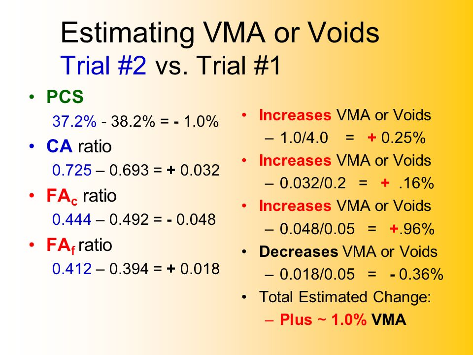Estimating VMA or Voids Trial #2 vs. Trial #1