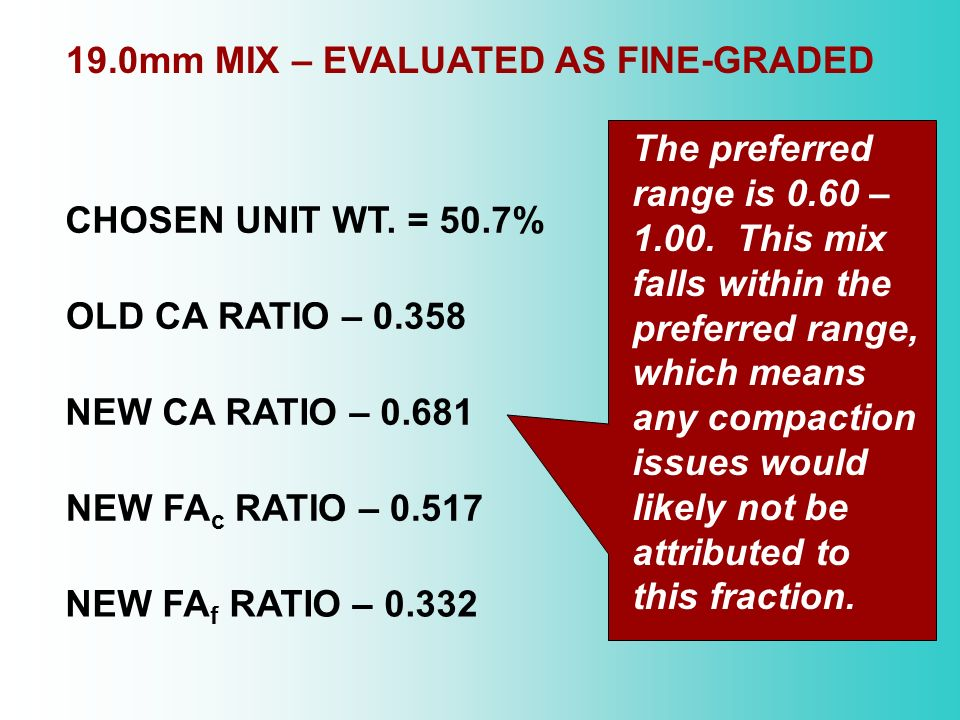 19.0mm MIX – EVALUATED AS FINE-GRADED
