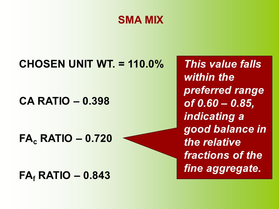 SMA MIX CHOSEN UNIT WT. = 110.0%