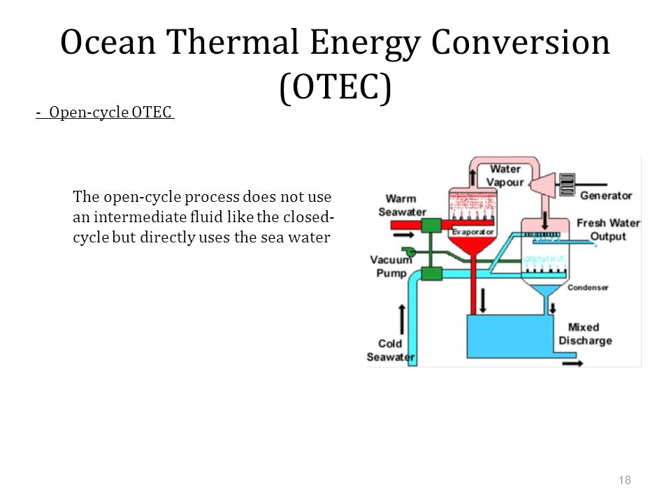 ocean thermal energy conversion otec essay Ocean thermal energy conversion (otec) using non-azeotropic mixtures such  as ammonia/water as working fluid and the multistage cycle.