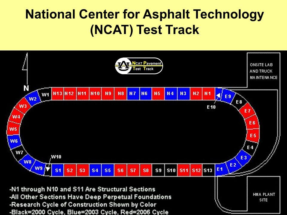 National Center for Asphalt Technology (NCAT) Test Track