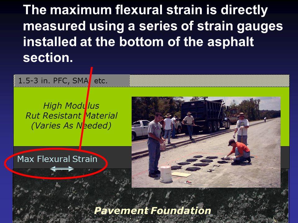 Rut Resistant Material