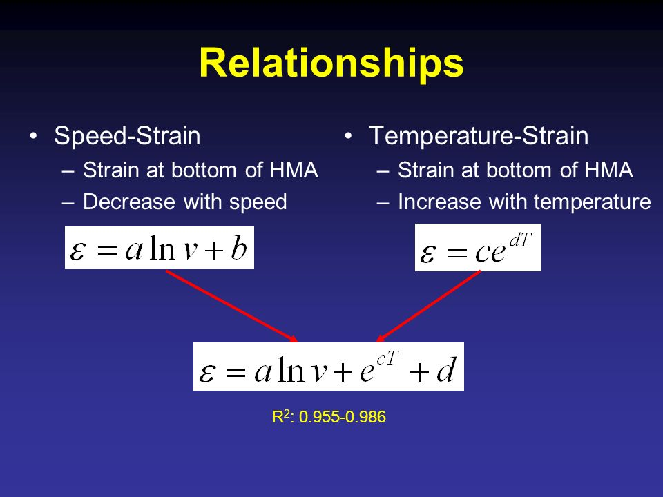 Relationships Speed-Strain Temperature-Strain Strain at bottom of HMA