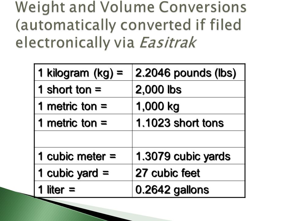Weight and Volume Conversions (automatically converted if filed electronically via Easitrak