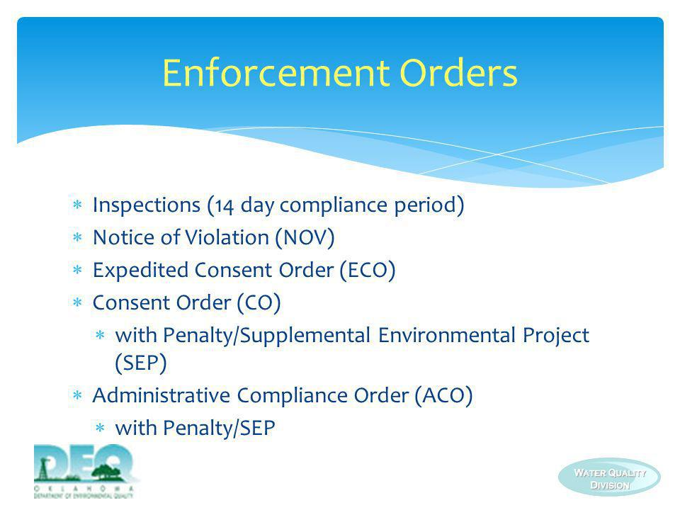 Enforcement Orders Inspections (14 day compliance period)