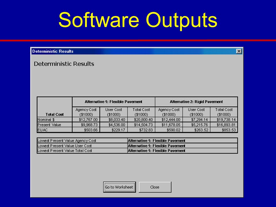 Software Outputs