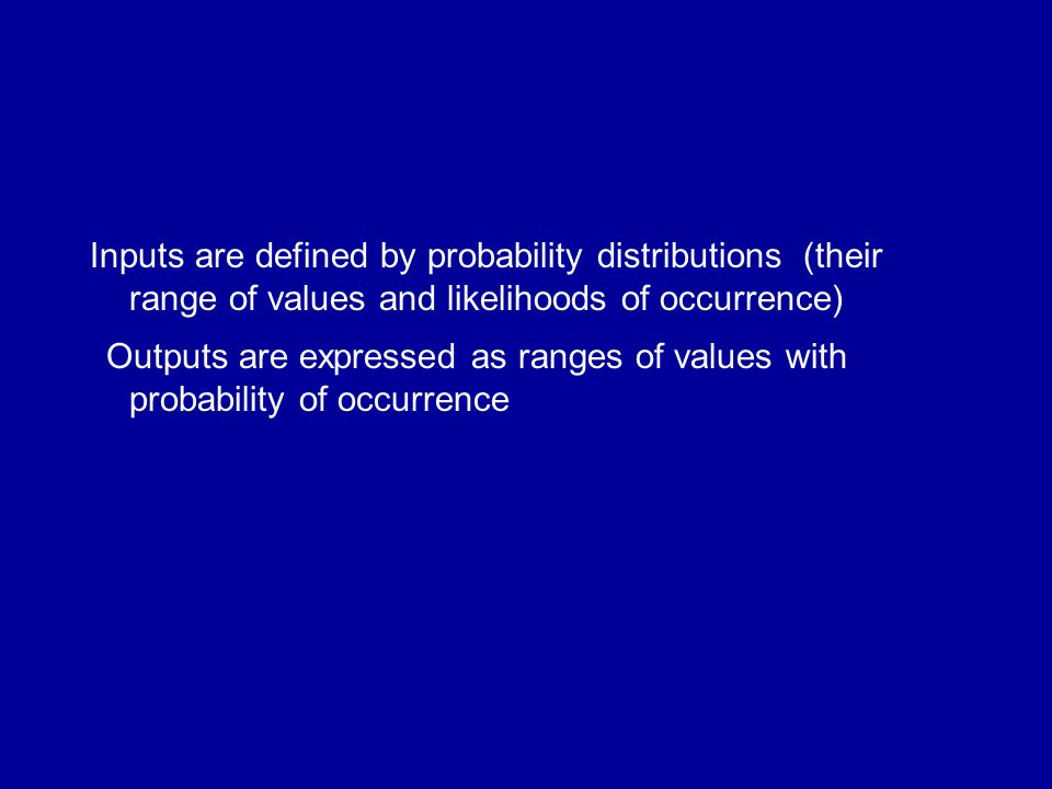 Inputs are defined by probability distributions (their range of values and likelihoods of occurrence)