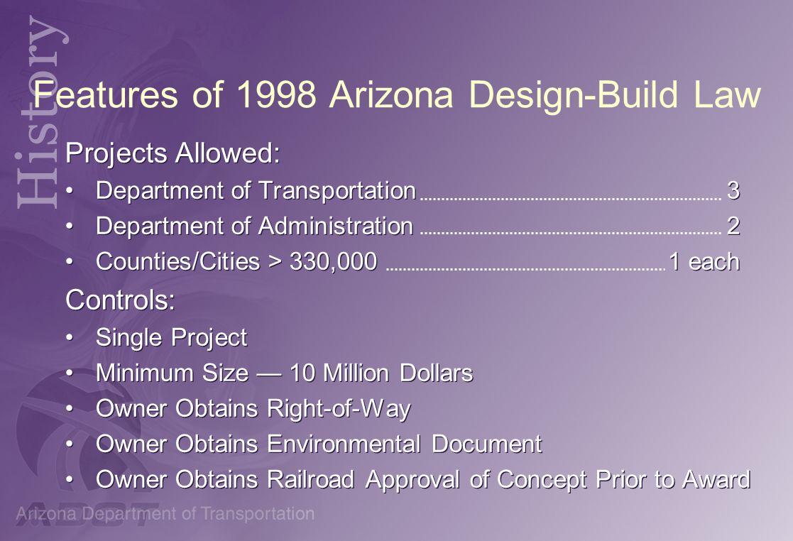Features of 1998 Arizona Design-Build Law