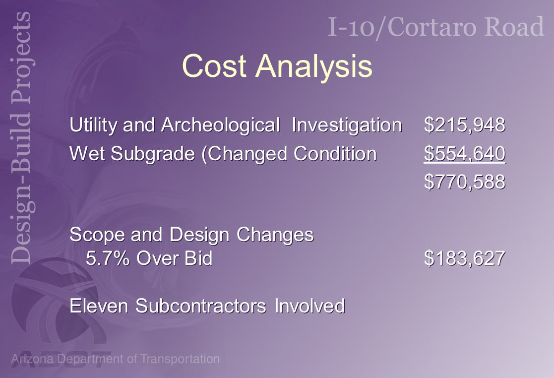 Cost Analysis Utility and Archeological Investigation $215,948
