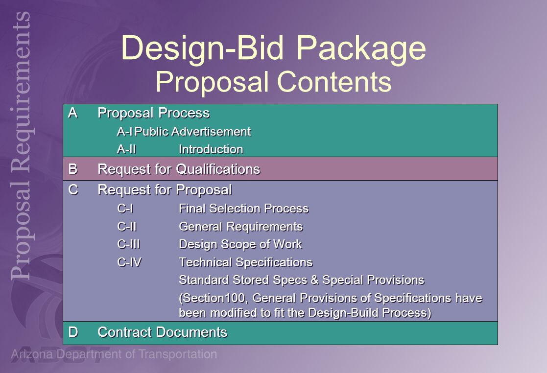 Design-Bid Package Proposal Contents