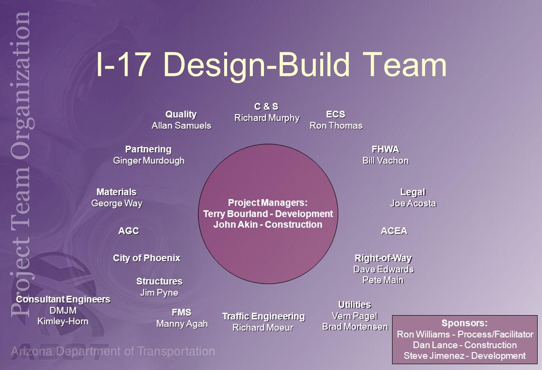 Terry Bourland - Development John Akin - Construction