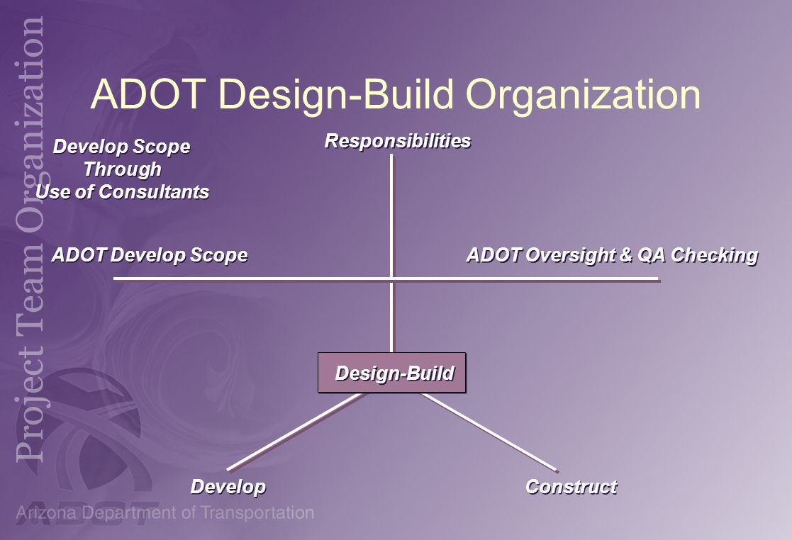 ADOT Design-Build Organization