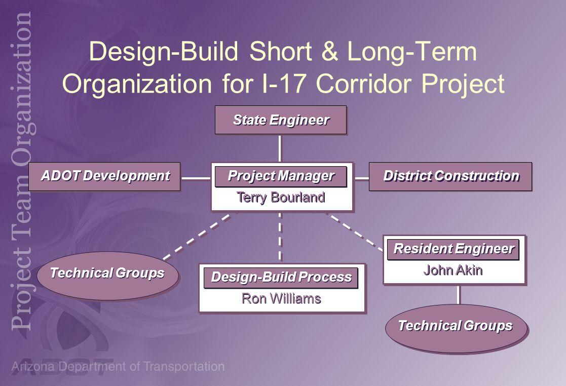 Design-Build Short & Long-Term Organization for I-17 Corridor Project