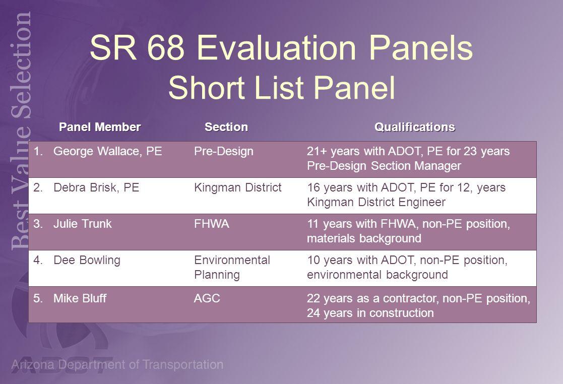 SR 68 Evaluation Panels Short List Panel