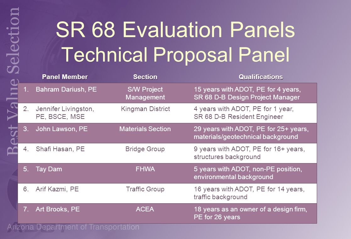 SR 68 Evaluation Panels Technical Proposal Panel