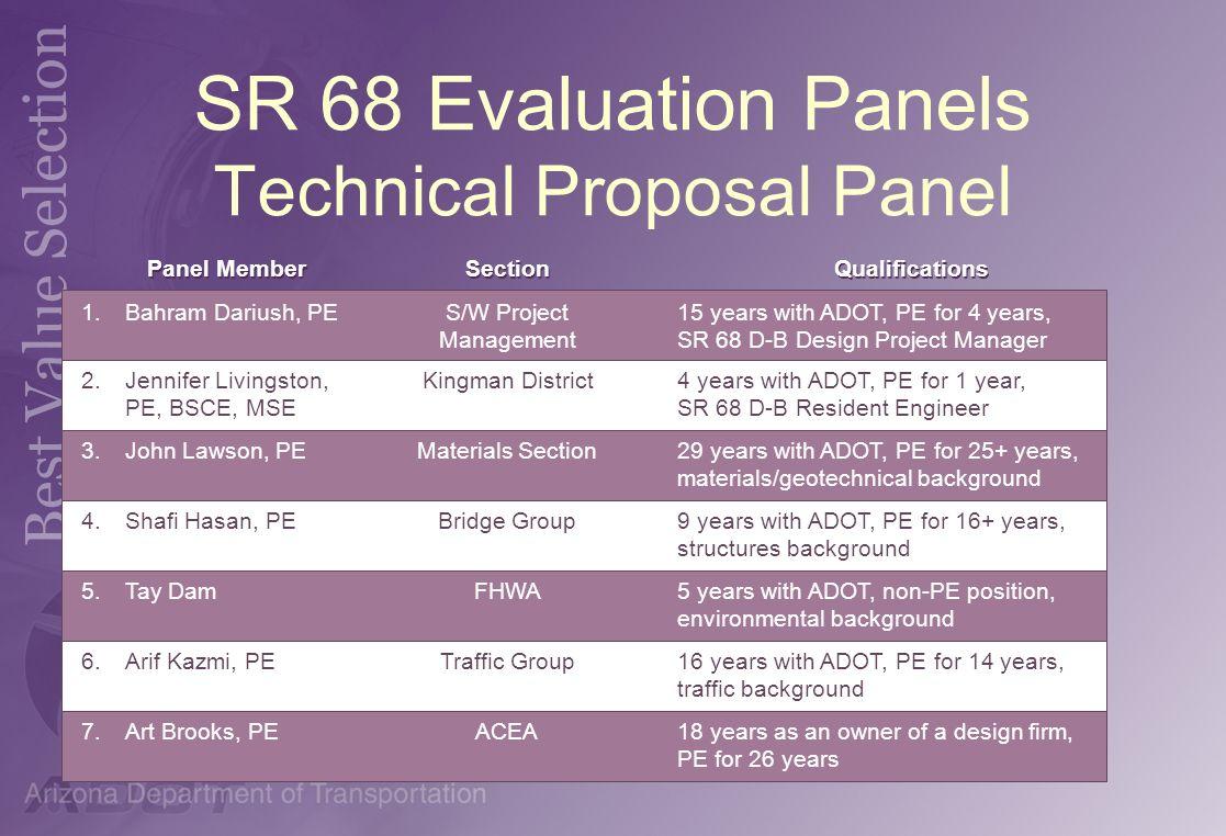 SR 68 Evaluation Panels Technical Proposal Panel