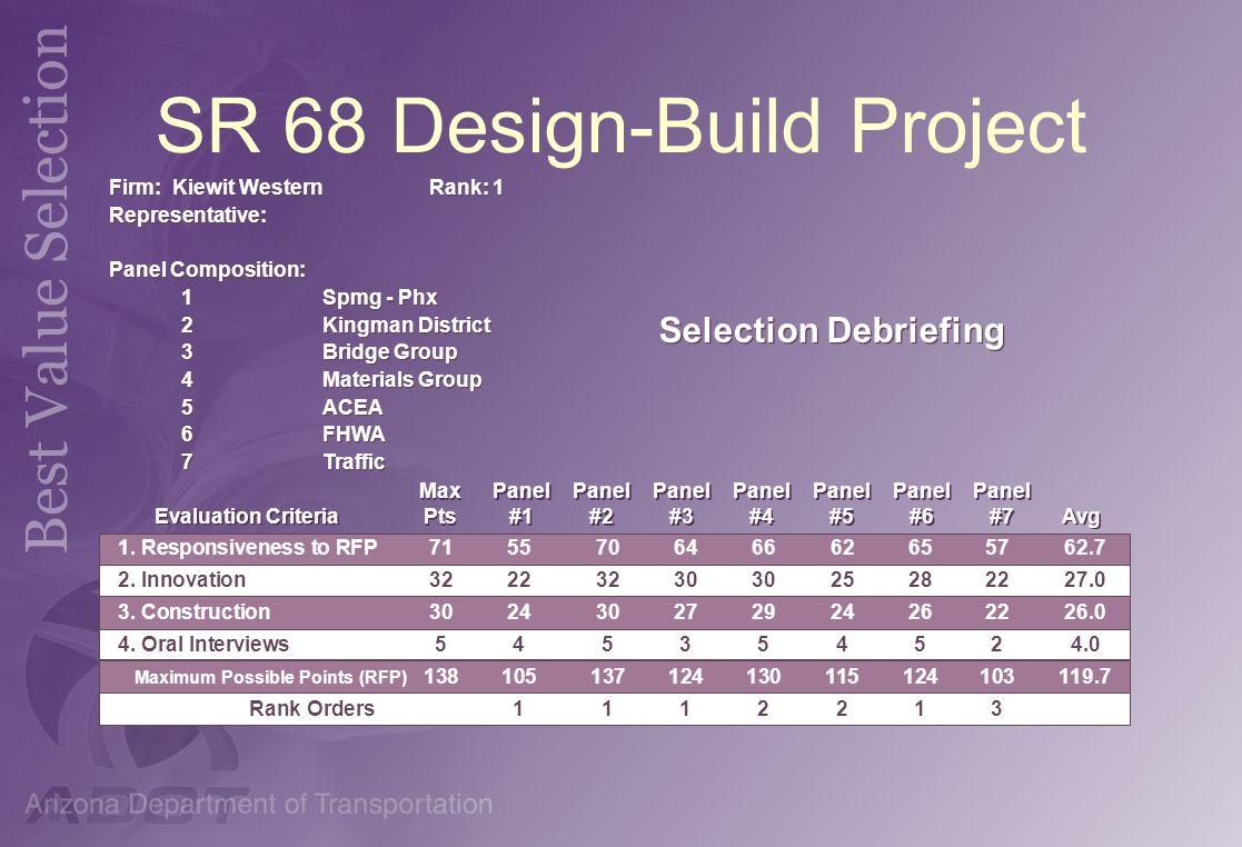 SR 68 Design-Build Project
