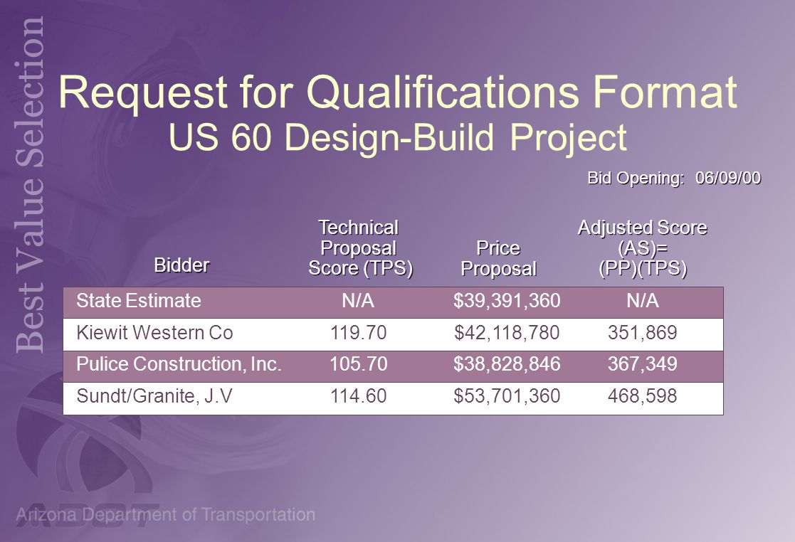 Request for Qualifications Format US 60 Design-Build Project