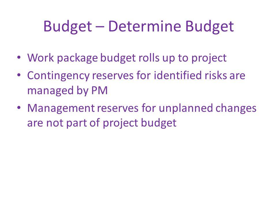 Budget – Determine Budget