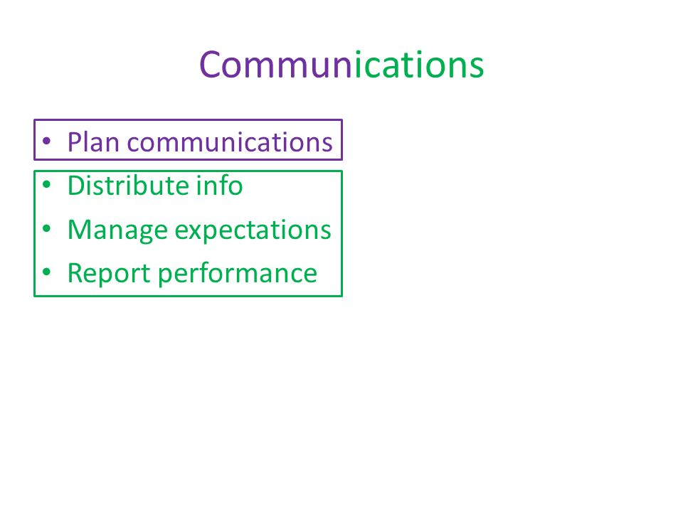 Communications Plan communications Distribute info Manage expectations