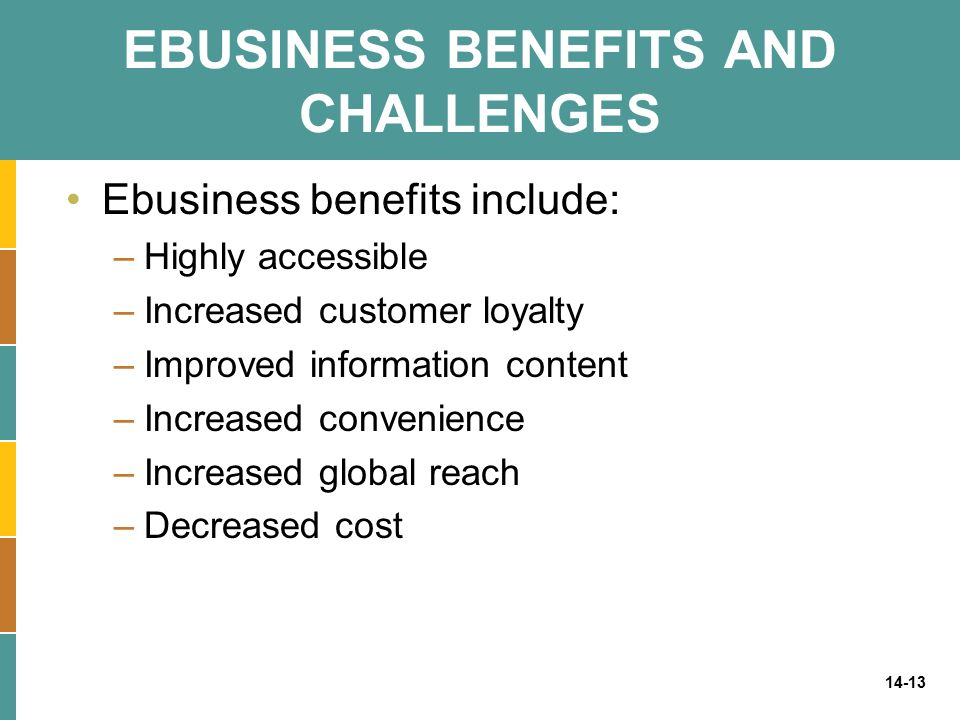 EBUSINESS BENEFITS AND CHALLENGES