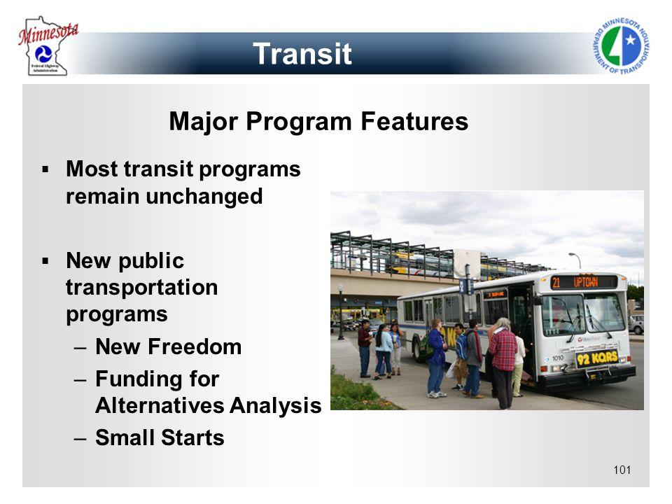 Major Program Features