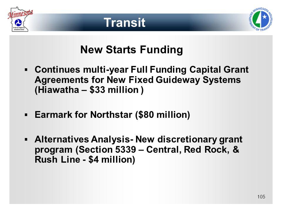 Transit New Starts Funding