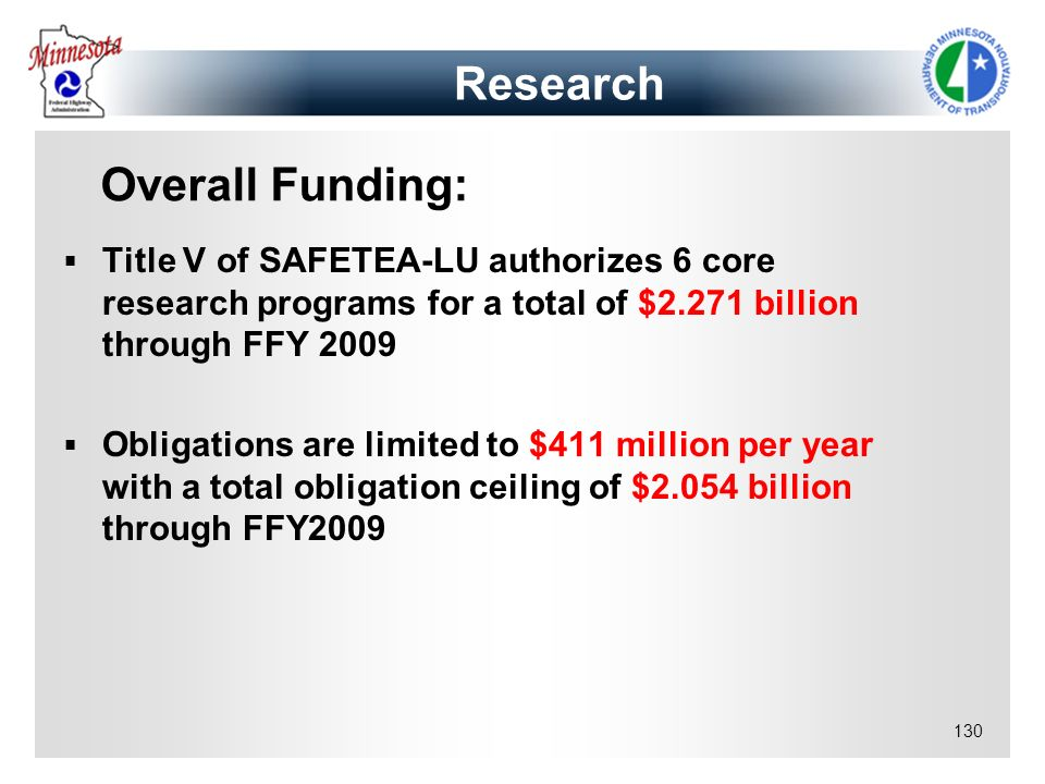 Research Overall Funding: