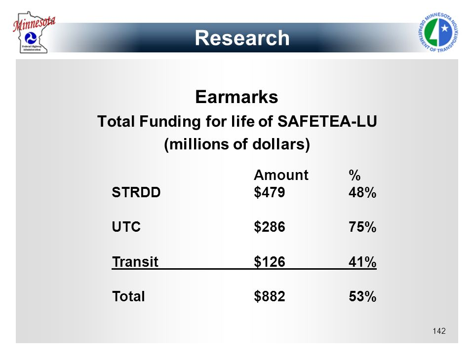 Total Funding for life of SAFETEA-LU