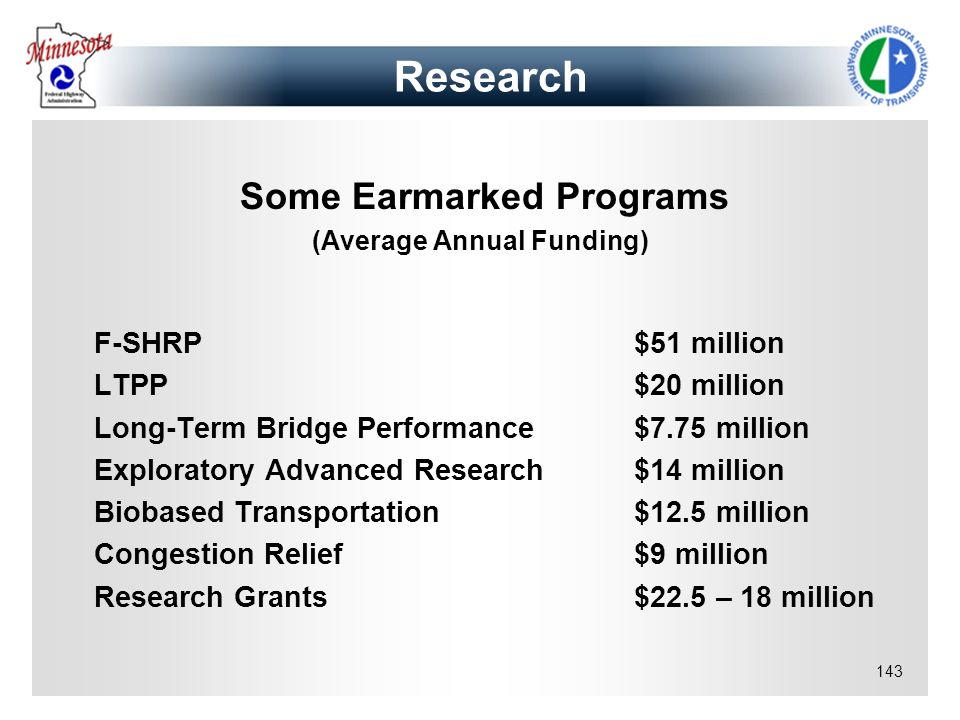 (Average Annual Funding)