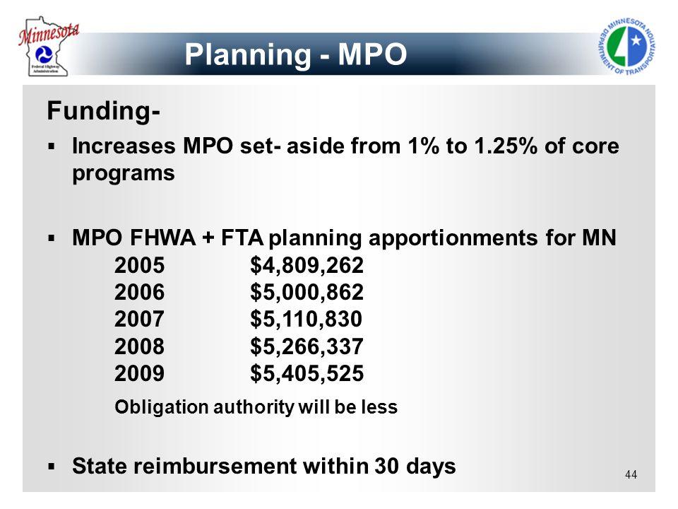 Planning - MPO Funding-