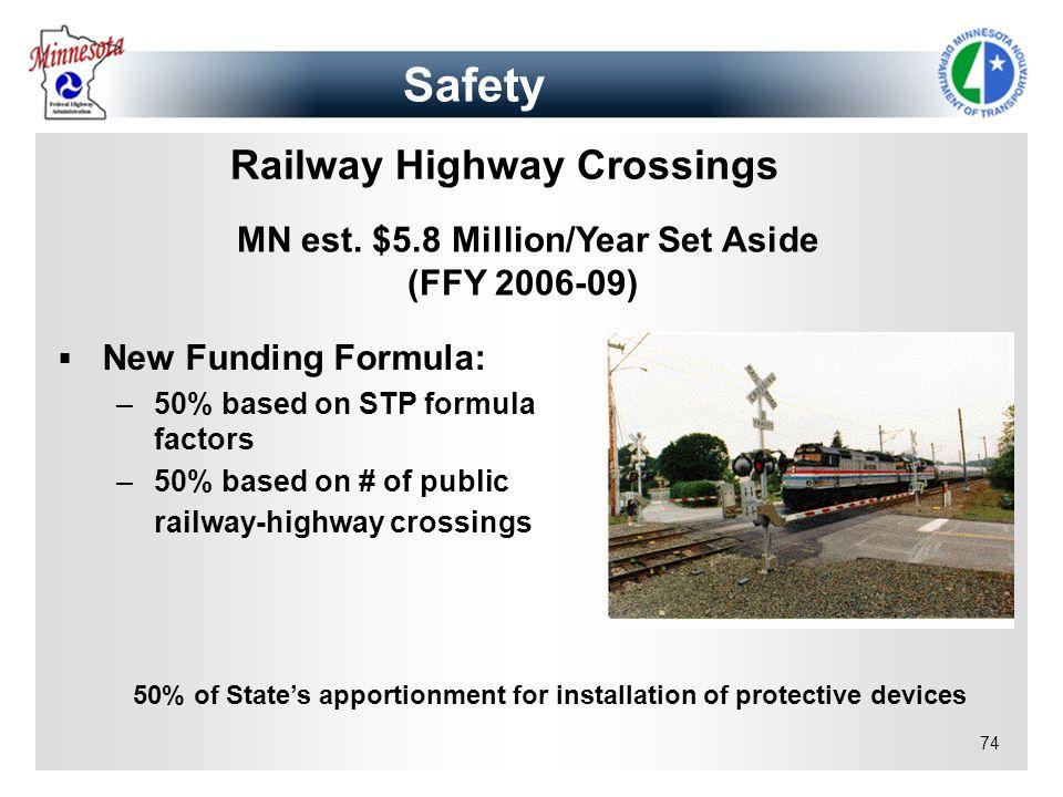 Railway Highway Crossings
