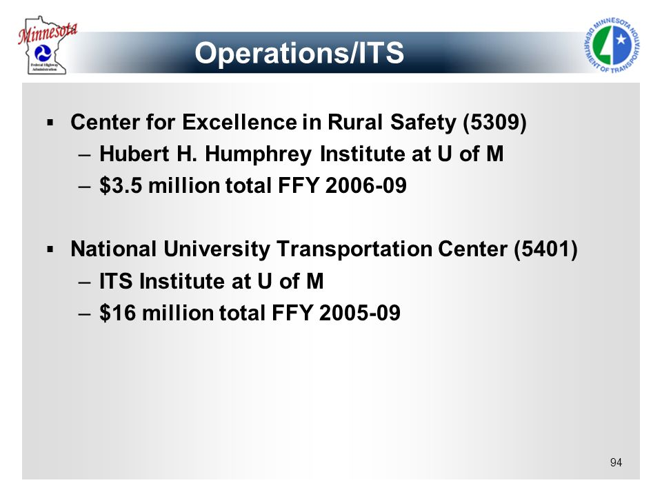 Operations/ITS Center for Excellence in Rural Safety (5309)