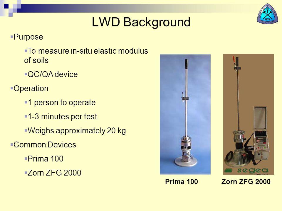 LWD Background Purpose To measure in-situ elastic modulus of soils
