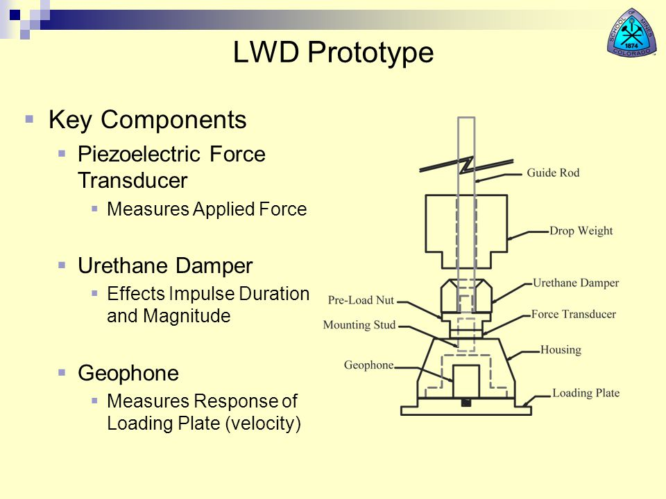 LWD Prototype Key Components Piezoelectric Force Transducer