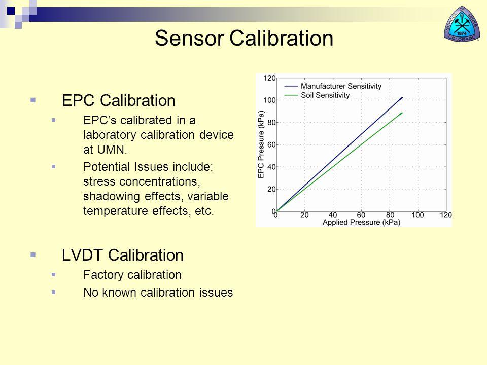 Sensor Calibration EPC Calibration LVDT Calibration