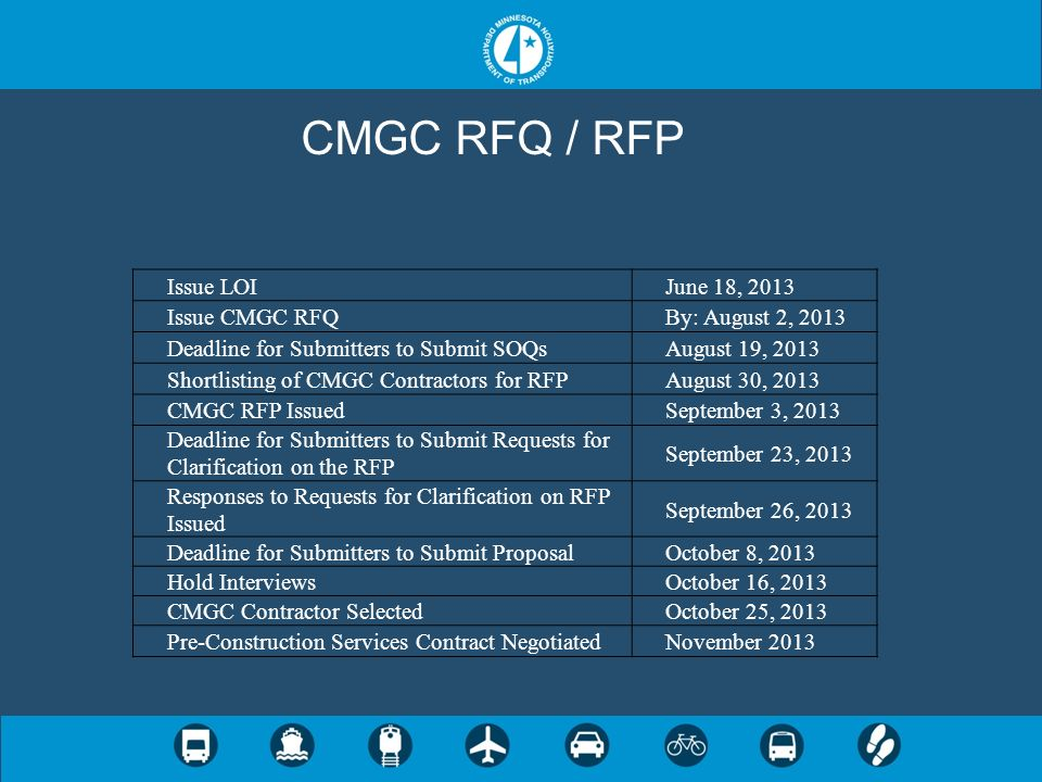 CMGC RFQ / RFP Issue LOI June 18, 2013 Issue CMGC RFQ
