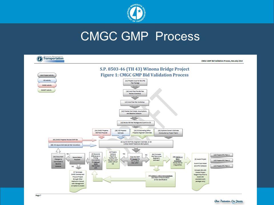 CMGC GMP Process