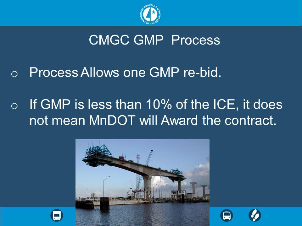 CMGC GMP Process Process Allows one GMP re-bid.