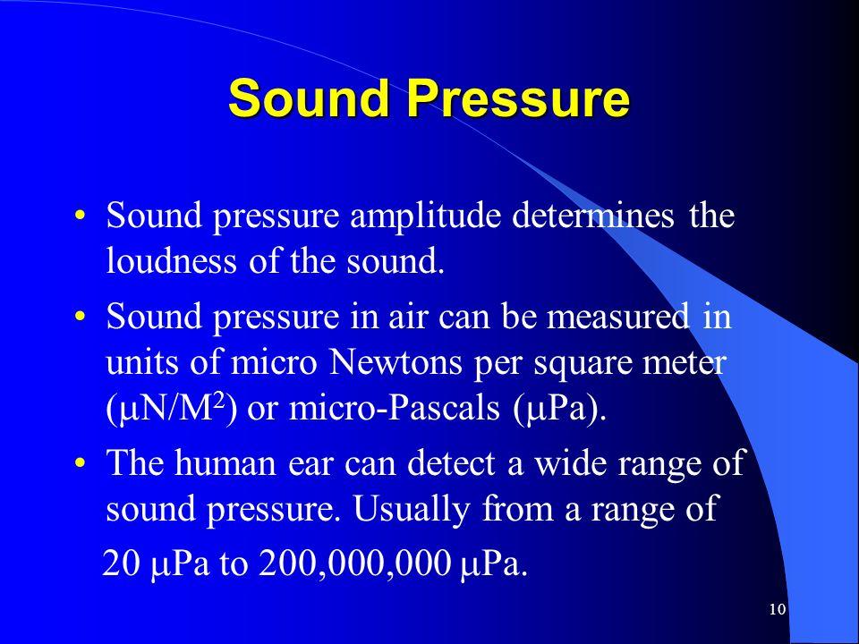 Sound Pressure Sound pressure amplitude determines the loudness of the sound.