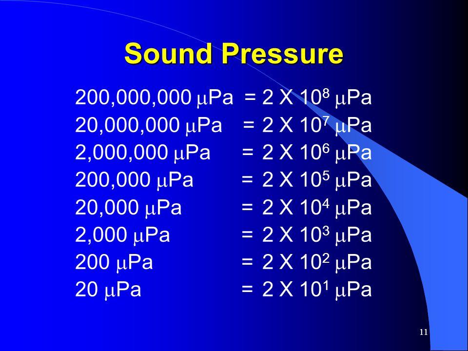 Sound Pressure 200,000,000 mPa = 2 X 108 mPa