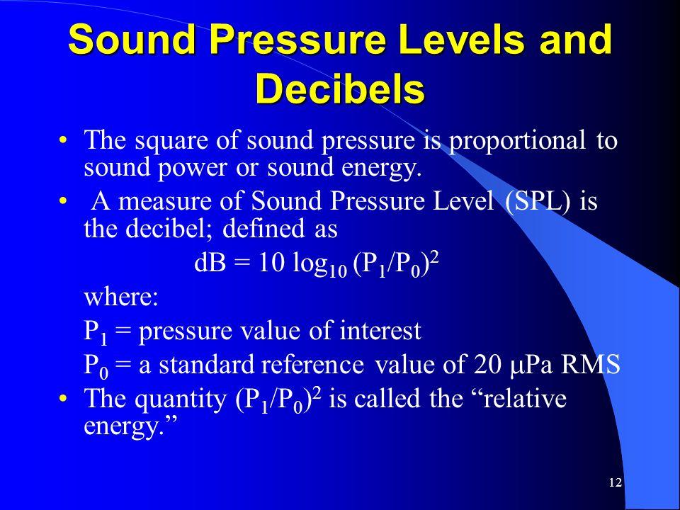 Sound Pressure Levels and Decibels