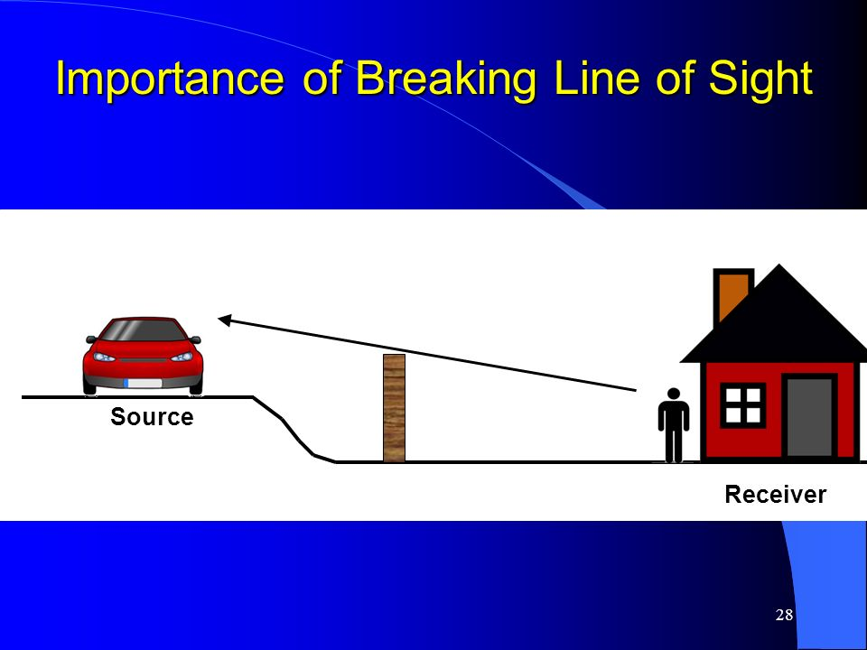Importance of Breaking Line of Sight