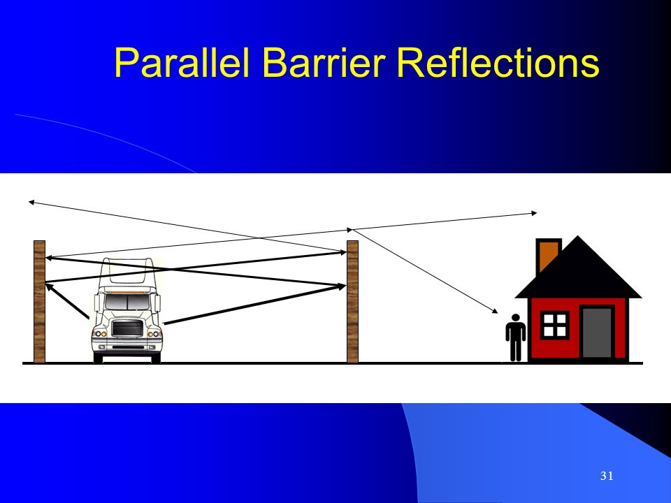 Parallel Barrier Reflections