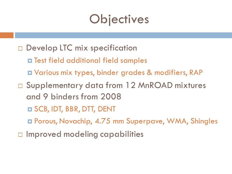 Objectives Develop LTC mix specification