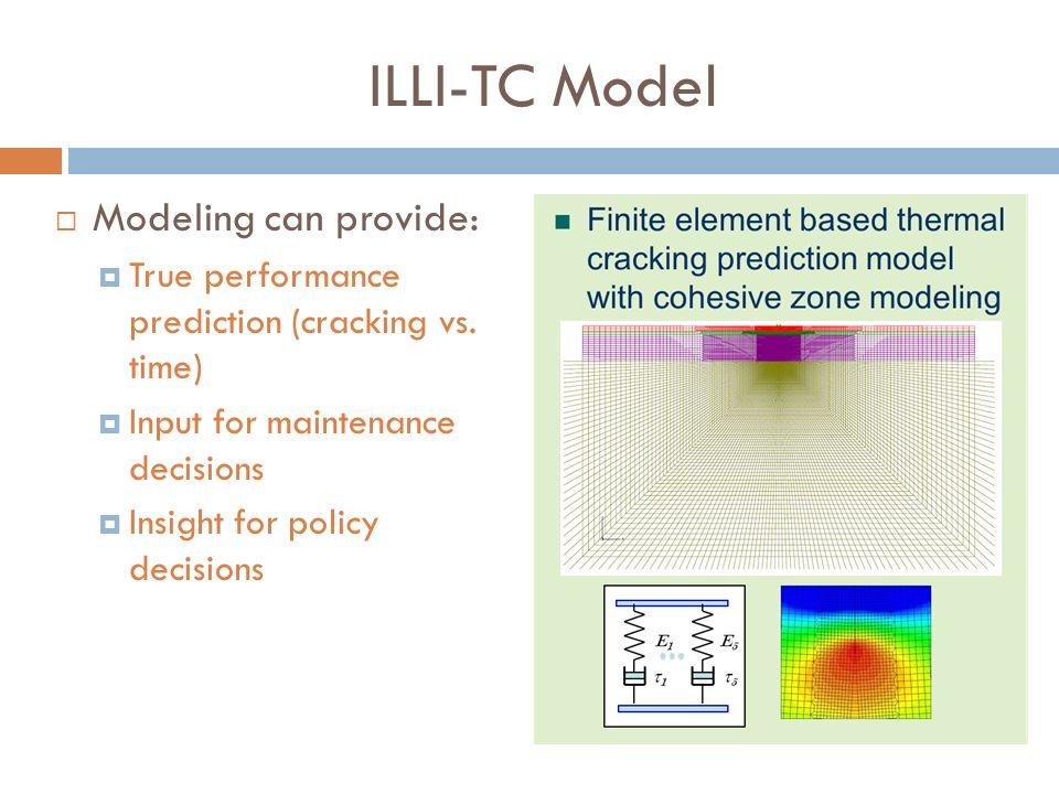 ILLI-TC Model Modeling can provide: