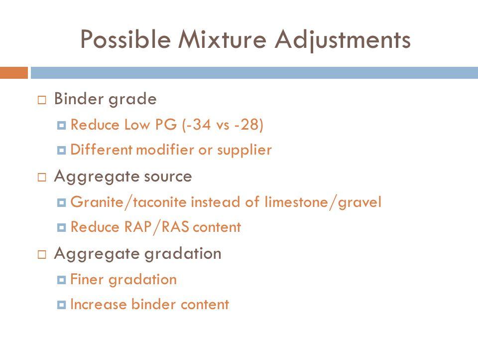 Possible Mixture Adjustments