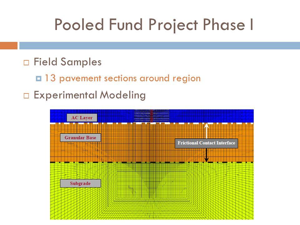 Pooled Fund Project Phase I